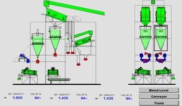 Density Separator PLC Interface
